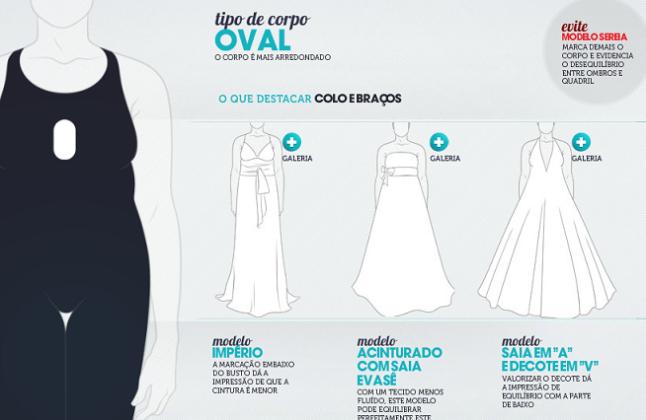vestido-noiva-ideal-tipo-corpo1
